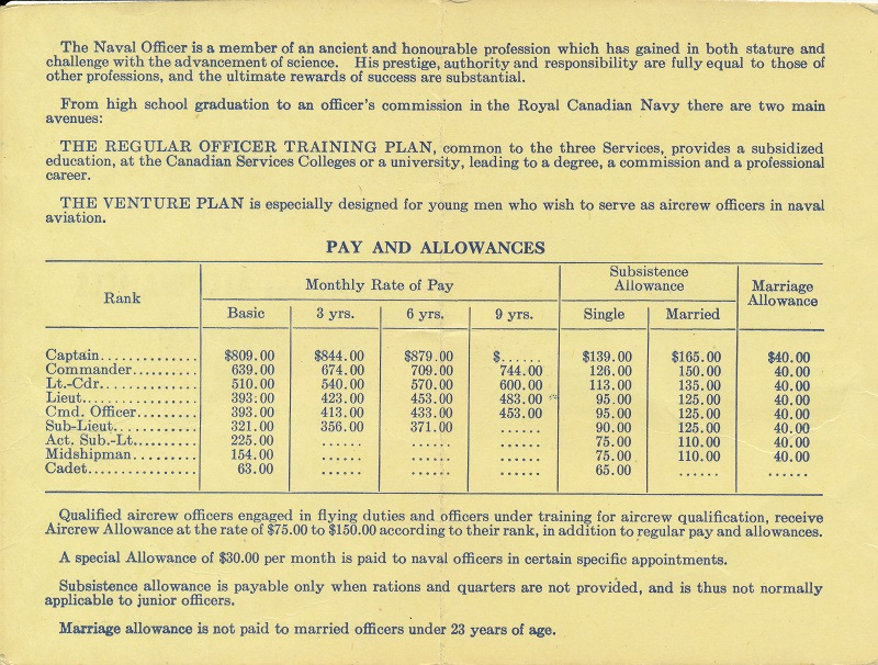 Pay and Allowances for Officers - 1960 - tables